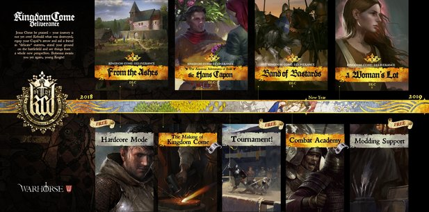 Die komplette Roadmap für Kingdom Come: Deliverance.